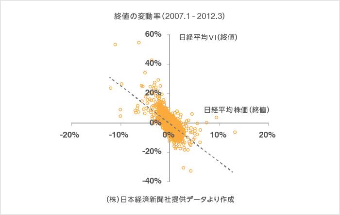 日経 今日 株価 の